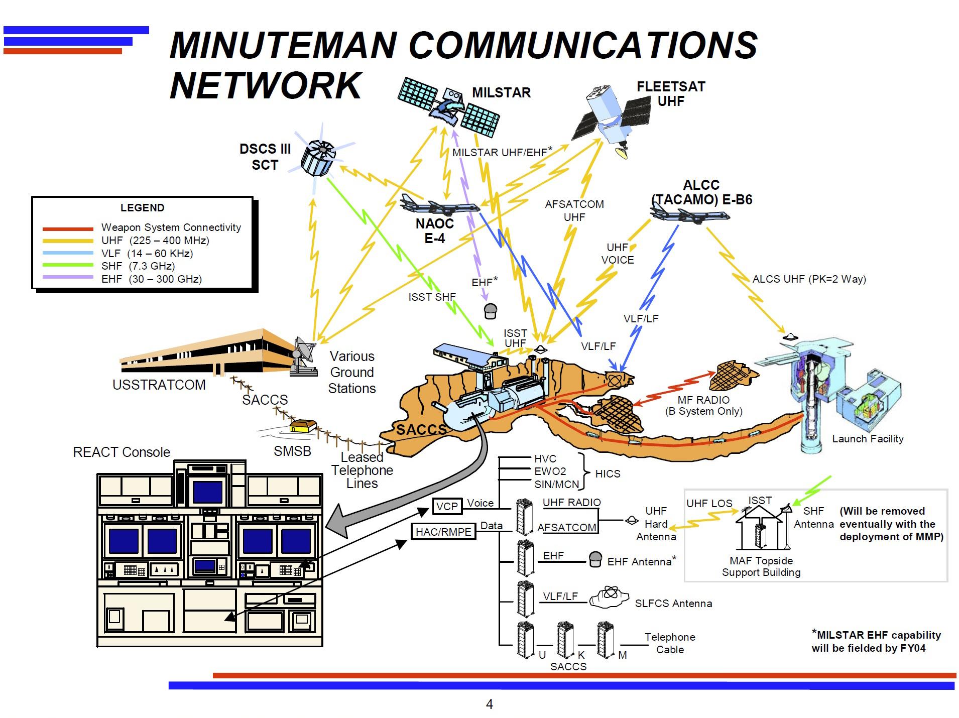 Digit 7function Stopwatch Timer Circuit Diagram Tradeoficcom Radio Receiver B Wing Schematic Wire Data Schema U2022